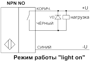 Sh E3X A11 light on 1